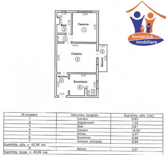 Apartament cu 2 camere de vanzare, confort 1, zona Micalaca,  Arad