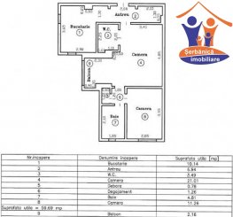 vanzare apartament semidecomandat, zona Nord-Vest, orasul Arad, suprafata utila 59.69 mp