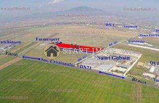 30000 mp teren intravilan de vanzare, in zona Exterior Est, Brasov