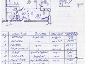 inchiriere apartament semidecomandat, zona Cismigiu, orasul Bucuresti, suprafata utila 49 mp