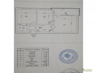 vanzare apartament decomandat, zona Piata Victoriei, orasul Bucuresti, suprafata utila 50 mp