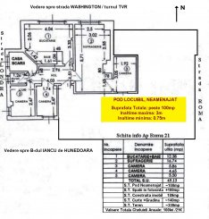 Apartament cu 2 camere de vanzare, confort Lux, zona Dorobanti,  Bucuresti