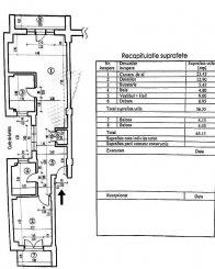 dezvoltator imobiliar vand apartament decomandat, orasul Bucuresti