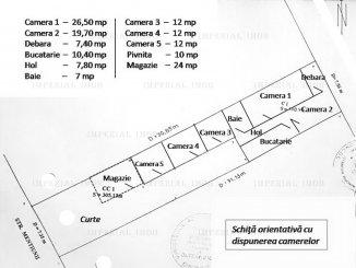 Bucuresti, zona Andronache, casa cu 5 camere de vanzare de la agentie imobiliara
