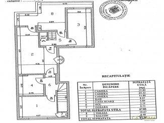vanzare vila de la agentie imobiliara, cu 1 etaj, 7 camere, in zona Domenii, orasul Bucuresti