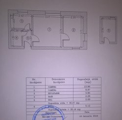Apartament cu 2 camere de vanzare, confort 3, zona Centru, Constanta