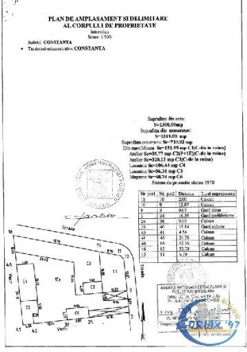 Teren intravilan de vanzare direct de la agentie imobiliara, in Constanta, zona Kaufland, cu 1.039.000 euro. Suprafata de teren 1300 metri patrati cu deschidere de 67 metri.