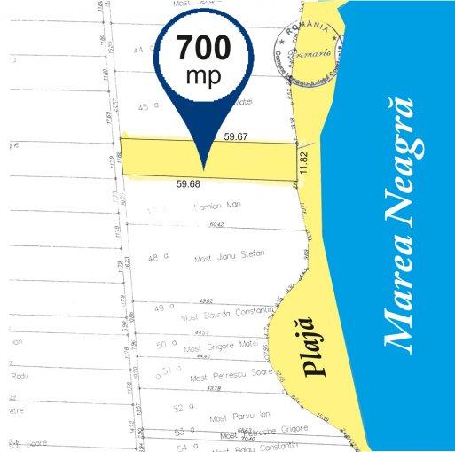 Teren intravilan de vanzare direct de la agentie imobiliara, in Vama Veche, cu 70.000 euro. Suprafata de teren 700 metri patrati cu deschidere de 11.8 metri.  Destinatie: Rezidenta, Comercial, Vacanta, (mini) Hotel / Pensiune.